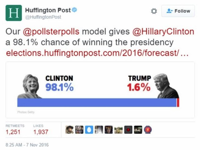 Huffington Post presidential prediction